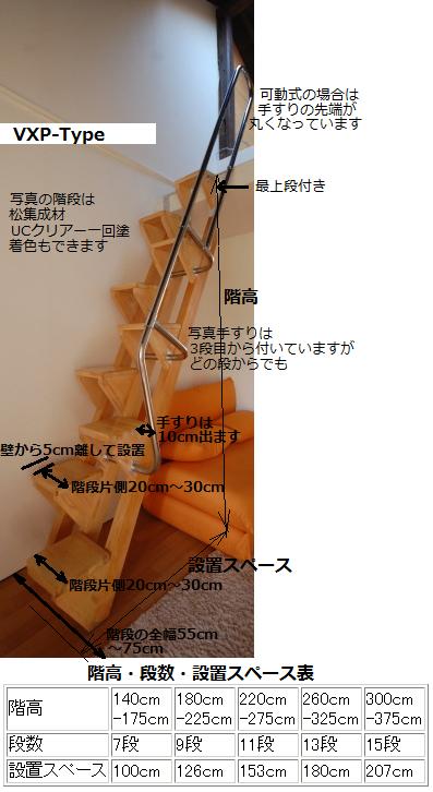 VXP-Type写真の説明