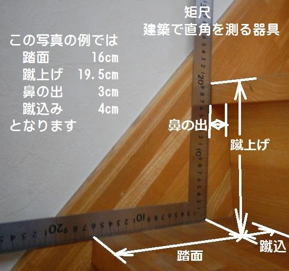 蹴上げ・踏面の説明写真