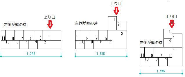 互い違い階段折れ階段右に曲がる場合の設置スペース