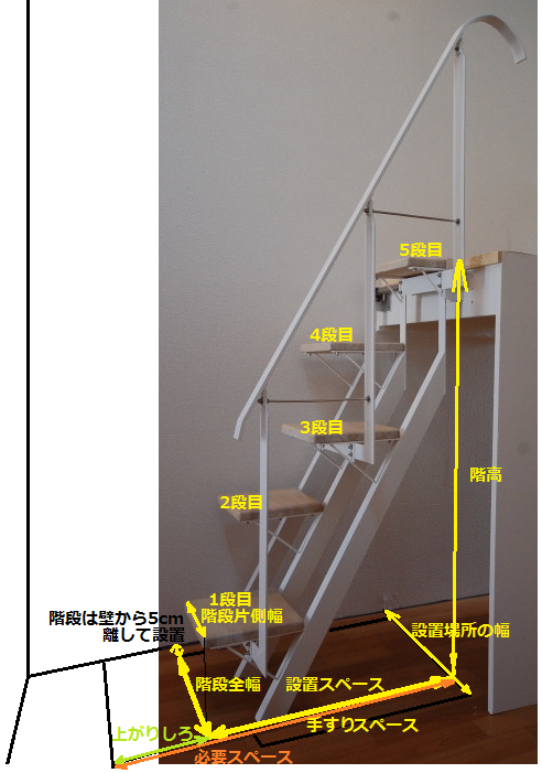 ロフトの階段ホワイトアイアン スマートステップ 階段設置場所のはかり方