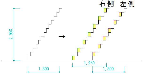 リフォームなしに緩やかな階段にする段違い階段模式図