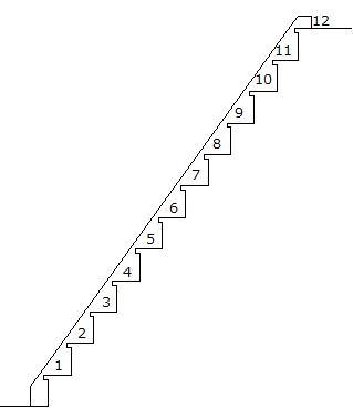 段違い階段のはかり方 段数