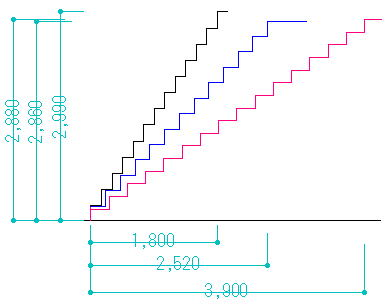 リフォームなしに緩やかな階段にする段違い階段階段の勾配の比較
