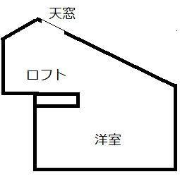 ロフトの天窓 従前例