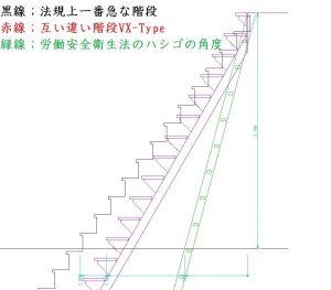 VX-Type模式図